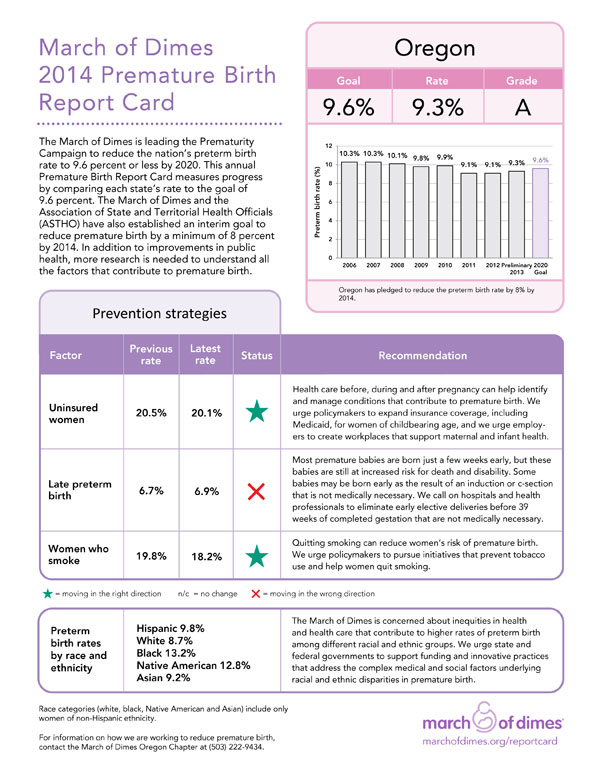 Report-Card-Image